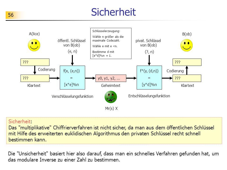 Sicherheit (e, n) f(x, (e,n)) = [x*e]%n. ( , n) A(lice) Klartext. f*(y, (d,n)) [y*d]%n.